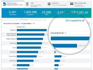 linkedin insights, linkedin marketing, aanha services linkedin analytics, linkedin performance