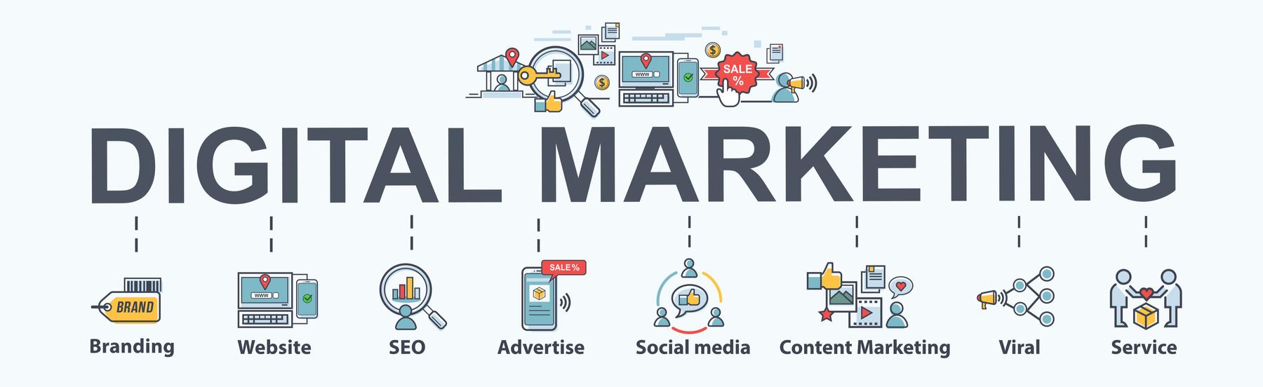 Aanha Services, Online Marketing Services, Best Digital marketing services, Aanha Services Digital Marketing Company in Delhi, best digital marketing services in delhi, digital marketing agency, affordable digital marketing services