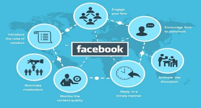 Social Media Marketing, Social Media Marketing Agency, SMM Services in delhi, facebook marketing, smm agency, smm social media marketing, social media marketing smm