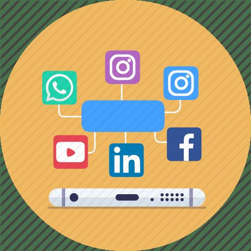 social media marketing | smm