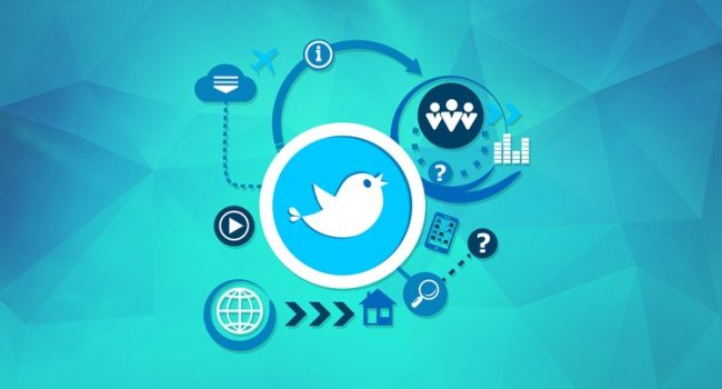 Social Media Marketing, Social Media Marketing Agency, SMM Services in delhi, smm agency, smm social media marketing, social media marketing smm, twitter marketing