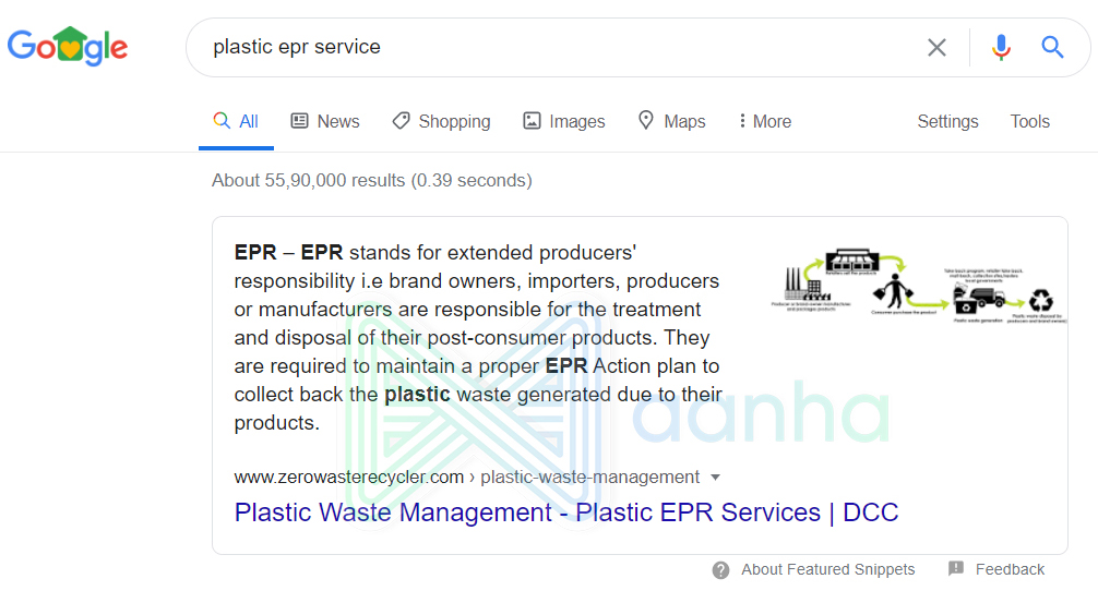 Featured Snippets - Plastic EPR Service